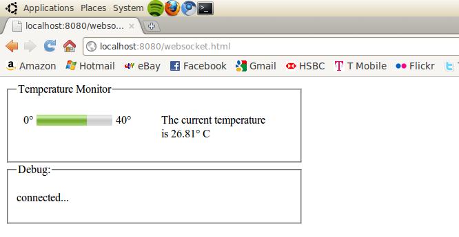 Mqtt Websocket Client Online